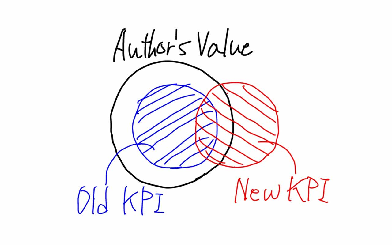 Value Redesign